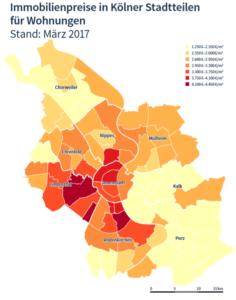 Immobilienpreise in Köln 2017